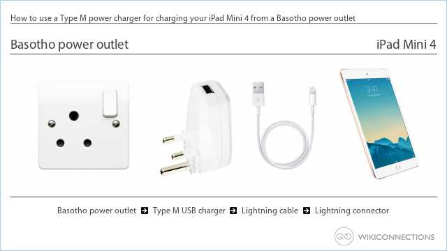 How to use a Type M power charger for charging your iPad Mini 4 from a Basotho power outlet