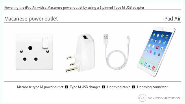 Powering the iPad Air with a Macanese power outlet by using a 3 pinned Type M USB adapter