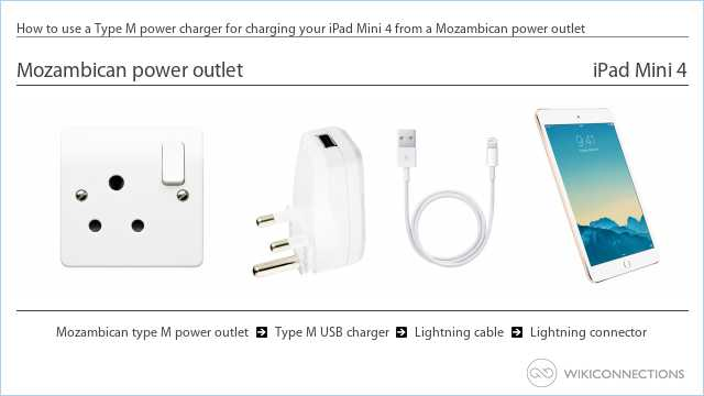 How to use a Type M power charger for charging your iPad Mini 4 from a Mozambican power outlet