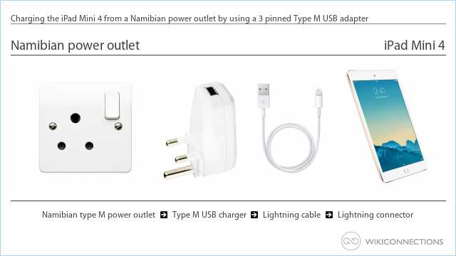 Charging the iPad Mini 4 from a Namibian power outlet by using a 3 pinned Type M USB adapter
