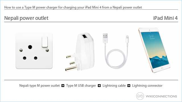 How to use a Type M power charger for charging your iPad Mini 4 from a Nepali power outlet