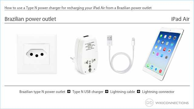 How to use a Type N power charger for recharging your iPad Air from a Brazilian power outlet