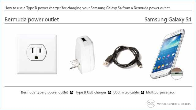 How to use a Type B power charger for charging your Samsung Galaxy S4 from a Bermuda power outlet