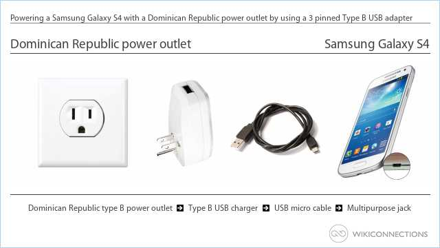 Powering a Samsung Galaxy S4 with a Dominican Republic power outlet by using a 3 pinned Type B USB adapter