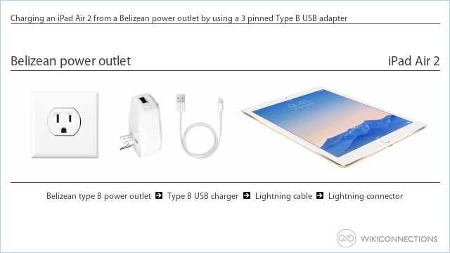 Charging an iPad Air 2 from a Belizean power outlet by using a 3 pinned Type B USB adapter