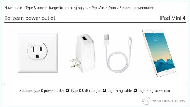 How to use a Type B power charger for recharging your iPad Mini 4 from a Belizean power outlet
