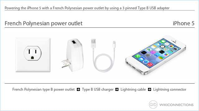 Powering the iPhone 5 with a French Polynesian power outlet by using a 3 pinned Type B USB adapter