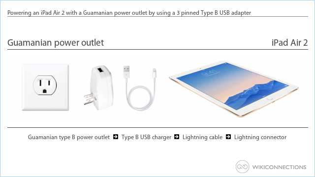 Powering an iPad Air 2 with a Guamanian power outlet by using a 3 pinned Type B USB adapter