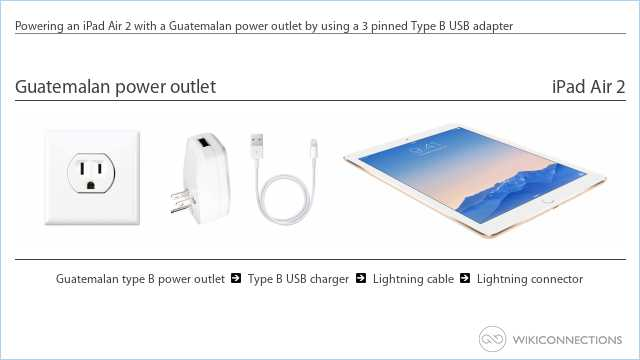 Powering an iPad Air 2 with a Guatemalan power outlet by using a 3 pinned Type B USB adapter