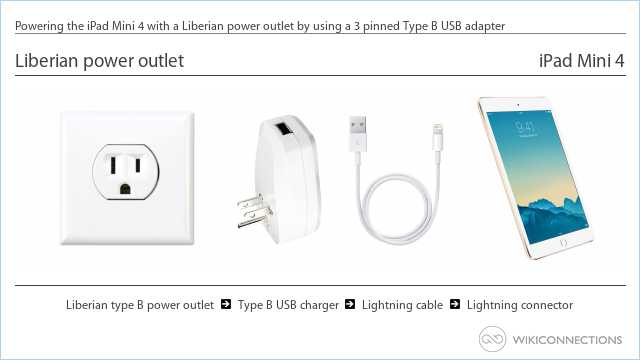 Powering the iPad Mini 4 with a Liberian power outlet by using a 3 pinned Type B USB adapter