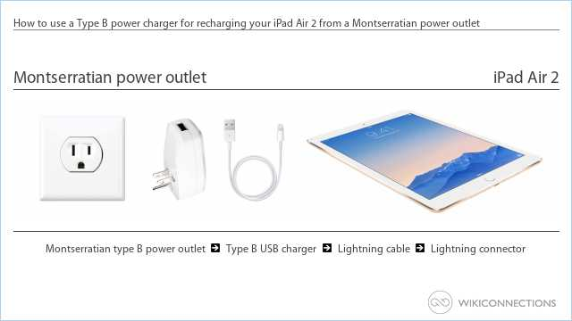 How to use a Type B power charger for recharging your iPad Air 2 from a Montserratian power outlet