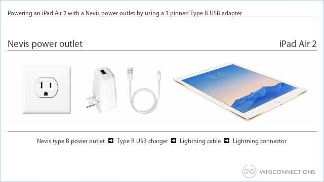 Powering an iPad Air 2 with a Nevis power outlet by using a 3 pinned Type B USB adapter