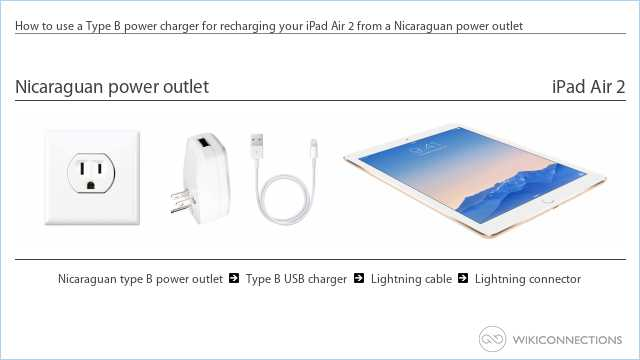 How to use a Type B power charger for recharging your iPad Air 2 from a Nicaraguan power outlet