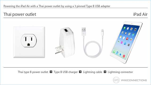 Powering the iPad Air with a Thai power outlet by using a 3 pinned Type B USB adapter