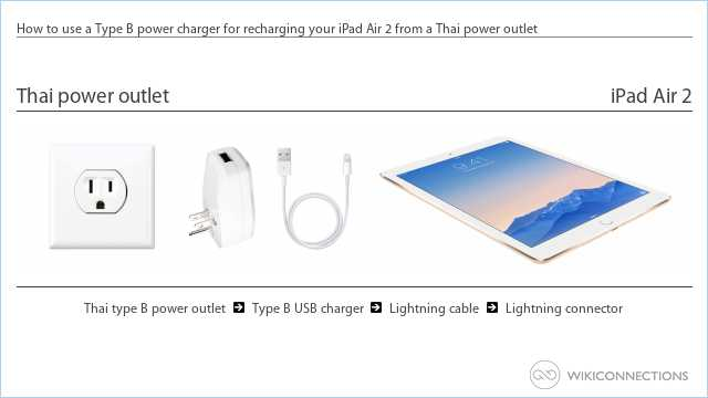 How to use a Type B power charger for recharging your iPad Air 2 from a Thai power outlet