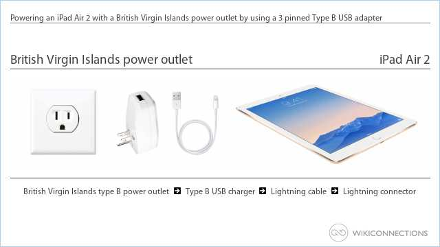 Powering an iPad Air 2 with a British Virgin Islands power outlet by using a 3 pinned Type B USB adapter