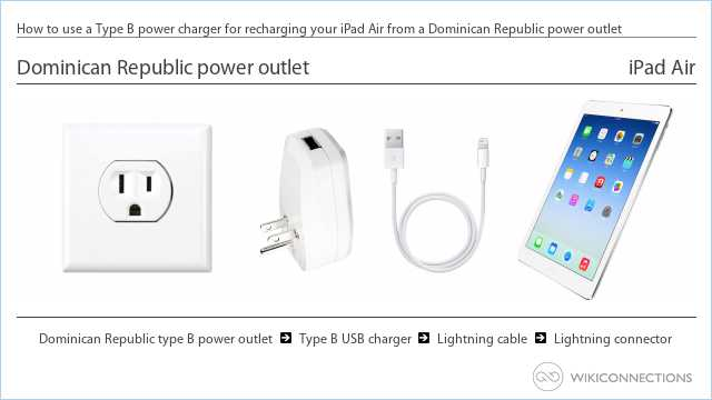 How to use a Type B power charger for recharging your iPad Air from a Dominican Republic power outlet