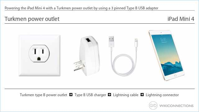Powering the iPad Mini 4 with a Turkmen power outlet by using a 3 pinned Type B USB adapter