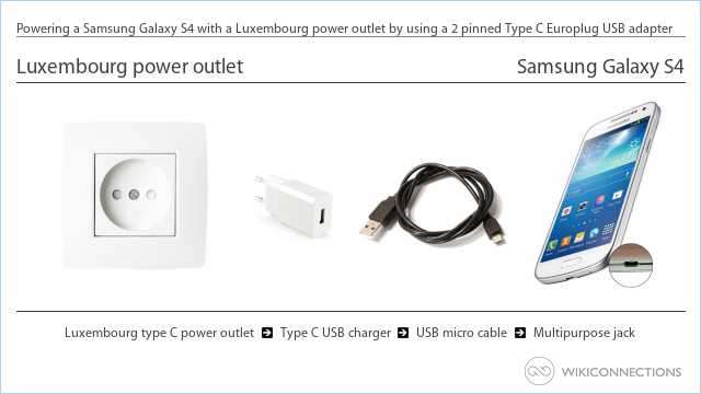 Powering a Samsung Galaxy S4 with a Luxembourg power outlet by using a 2 pinned Type C Europlug USB adapter