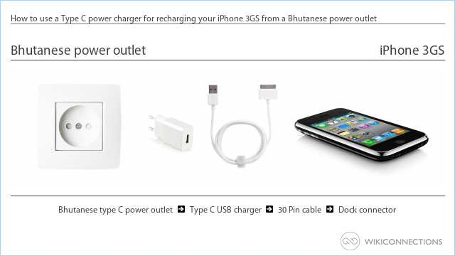 How to use a Type C power charger for recharging your iPhone 3GS from a Bhutanese power outlet