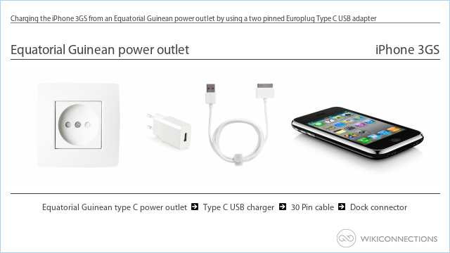 Charging the iPhone 3GS from an Equatorial Guinean power outlet by using a two pinned Europlug Type C USB adapter