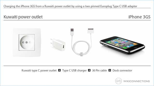 Charging the iPhone 3GS from a Kuwaiti power outlet by using a two pinned Europlug Type C USB adapter
