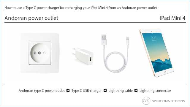 How to use a Type C power charger for recharging your iPad Mini 4 from an Andorran power outlet