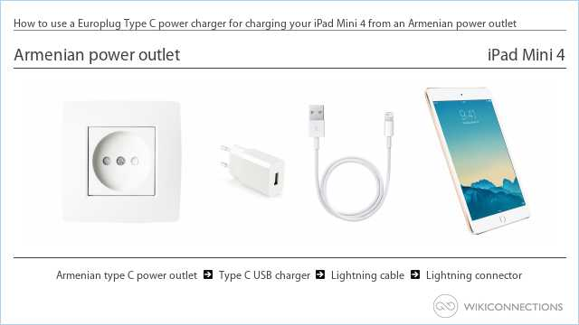 How to use a Europlug Type C power charger for charging your iPad Mini 4 from an Armenian power outlet