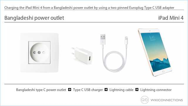 Charging the iPad Mini 4 from a Bangladeshi power outlet by using a two pinned Europlug Type C USB adapter