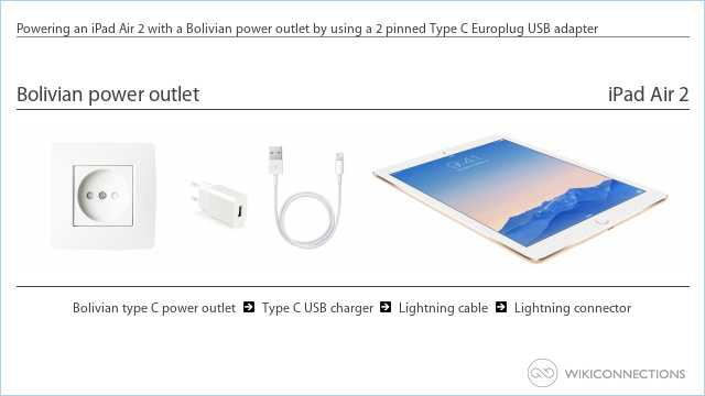 Powering an iPad Air 2 with a Bolivian power outlet by using a 2 pinned Type C Europlug USB adapter