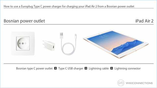 How to use a Europlug Type C power charger for charging your iPad Air 2 from a Bosnian power outlet