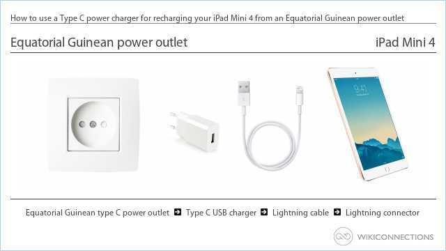 How to use a Type C power charger for recharging your iPad Mini 4 from an Equatorial Guinean power outlet