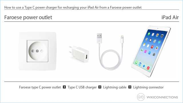 How to use a Type C power charger for recharging your iPad Air from a Faroese power outlet