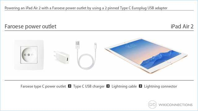 Powering an iPad Air 2 with a Faroese power outlet by using a 2 pinned Type C Europlug USB adapter