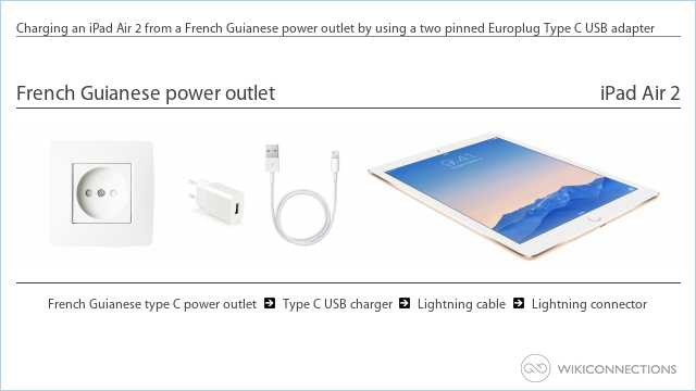 Charging an iPad Air 2 from a French Guianese power outlet by using a two pinned Europlug Type C USB adapter