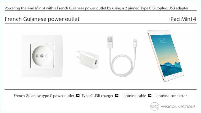 Powering the iPad Mini 4 with a French Guianese power outlet by using a 2 pinned Type C Europlug USB adapter