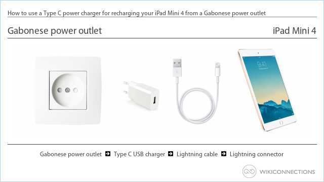 How to use a Type C power charger for recharging your iPad Mini 4 from a Gabonese power outlet