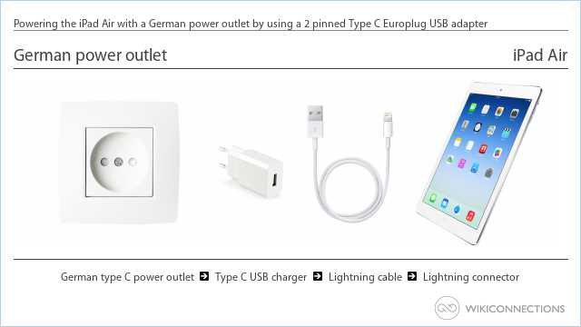 Powering the iPad Air with a German power outlet by using a 2 pinned Type C Europlug USB adapter