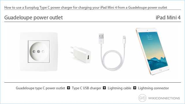 How to use a Europlug Type C power charger for charging your iPad Mini 4 from a Guadeloupe power outlet