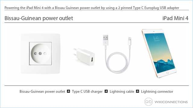 Powering the iPad Mini 4 with a Bissau-Guinean power outlet by using a 2 pinned Type C Europlug USB adapter