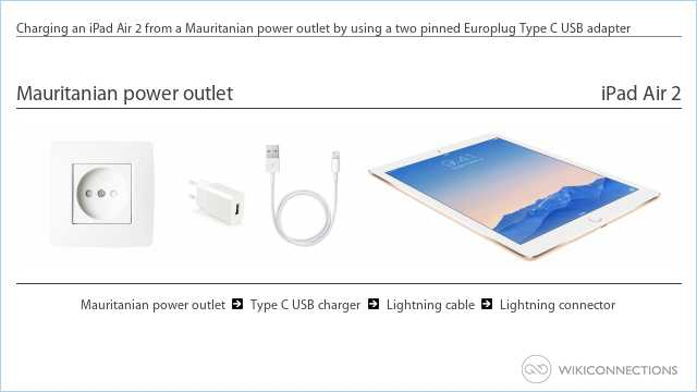 Charging an iPad Air 2 from a Mauritanian power outlet by using a two pinned Europlug Type C USB adapter