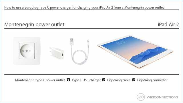 How to use a Europlug Type C power charger for charging your iPad Air 2 from a Montenegrin power outlet
