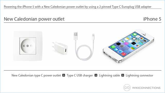 Powering the iPhone 5 with a New Caledonian power outlet by using a 2 pinned Type C Europlug USB adapter