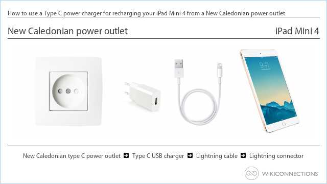 How to use a Type C power charger for recharging your iPad Mini 4 from a New Caledonian power outlet