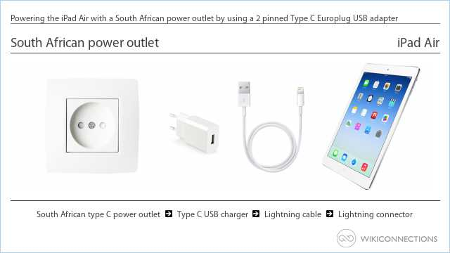 Powering the iPad Air with a South African power outlet by using a 2 pinned Type C Europlug USB adapter