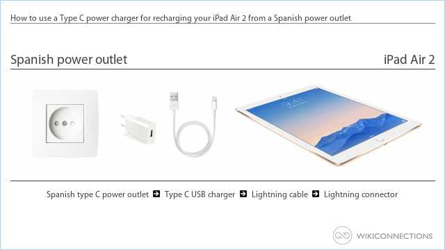How to use a Type C power charger for recharging your iPad Air 2 from a Spanish power outlet