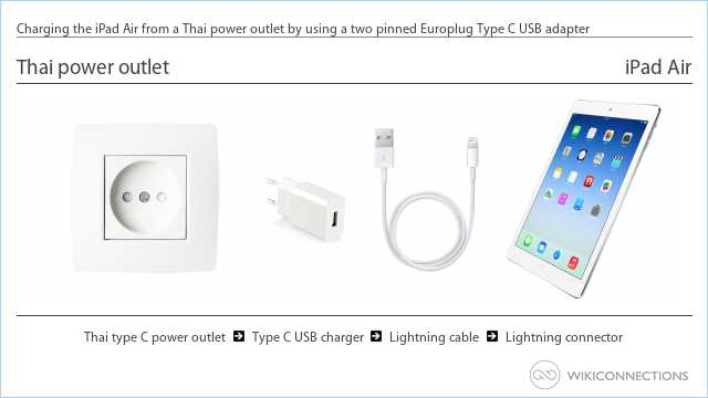 Charging the iPad Air from a Thai power outlet by using a two pinned Europlug Type C USB adapter