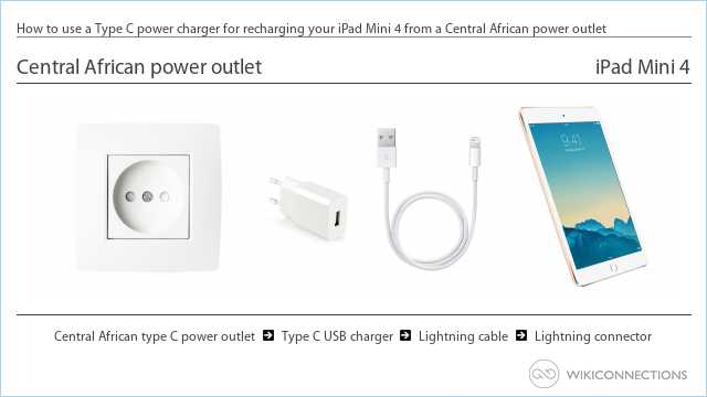 How to use a Type C power charger for recharging your iPad Mini 4 from a Central African power outlet