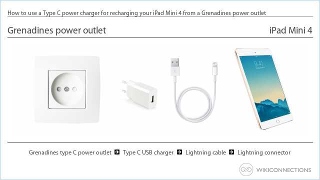 How to use a Type C power charger for recharging your iPad Mini 4 from a Grenadines power outlet