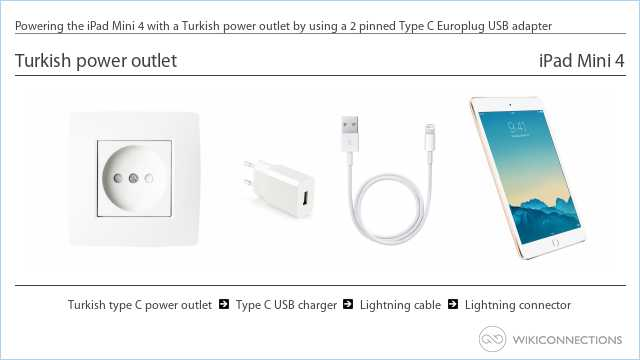 Powering the iPad Mini 4 with a Turkish power outlet by using a 2 pinned Type C Europlug USB adapter